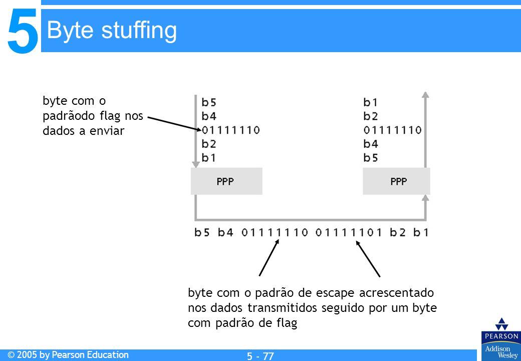 5 © 2005 by Pearson Education 5 - 77 byte com o padrãodo flag nos dados a enviar byte com o padrão de escape acrescentado nos dados transmitidos segui