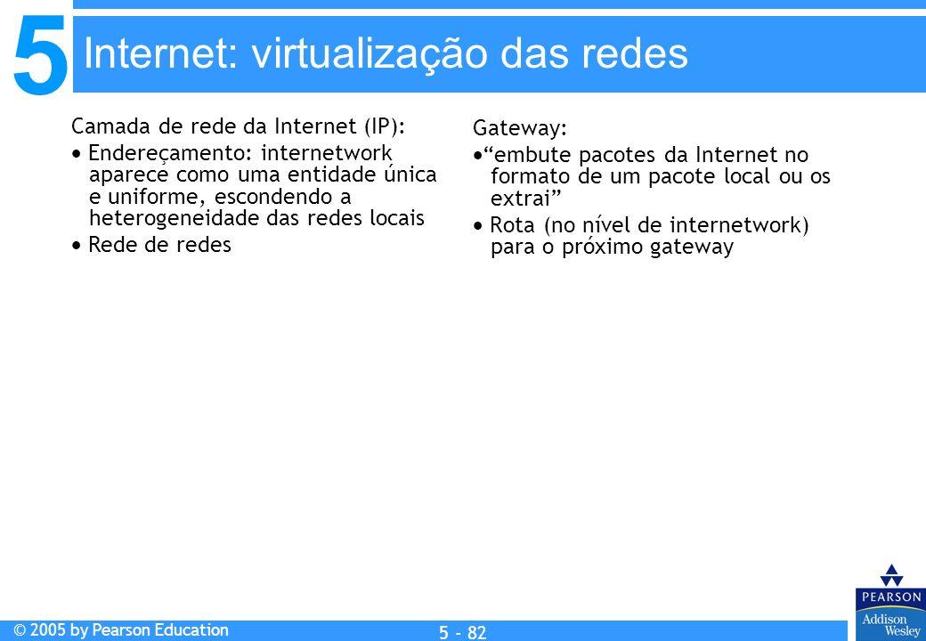 5 © 2005 by Pearson Education 5 - 82 Camada de rede da Internet (IP): Endereçamento: internetwork aparece como uma entidade única e uniforme, esconden