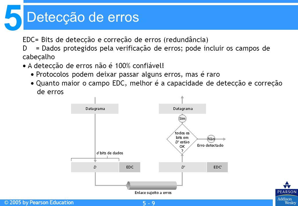 5 © 2005 by Pearson Education 5 - 9 EDC= Bits de detecção e correção de erros (redundância) D = Dados protegidos pela verificação de erros; pode inclu