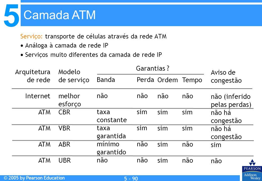 5 © 2005 by Pearson Education 5 - 90 Serviço: transporte de células através da rede ATM Análoga à camada de rede IP Serviços muito diferentes da camad