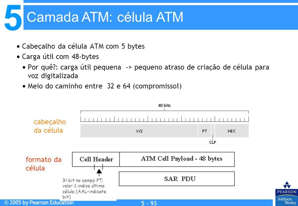 5 © 2005 by Pearson Education 5 - 93 Cabeçalho da célula ATM com 5 bytes Carga útil com 48-bytes Por quê?: carga útil pequena -> pequeno atraso de cri