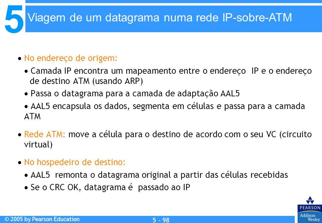 5 © 2005 by Pearson Education 5 - 98 No endereço de origem: Camada IP encontra um mapeamento entre o endereço IP e o endereço de destino ATM (usando A