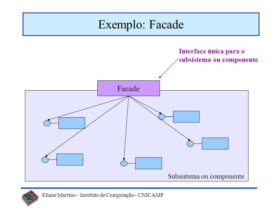 Eliane Martins - Instituto de Computação - UNICAMP Mais alguns padrões estruturais Facade –Fornece uma interface única para um conjunto de interfaces