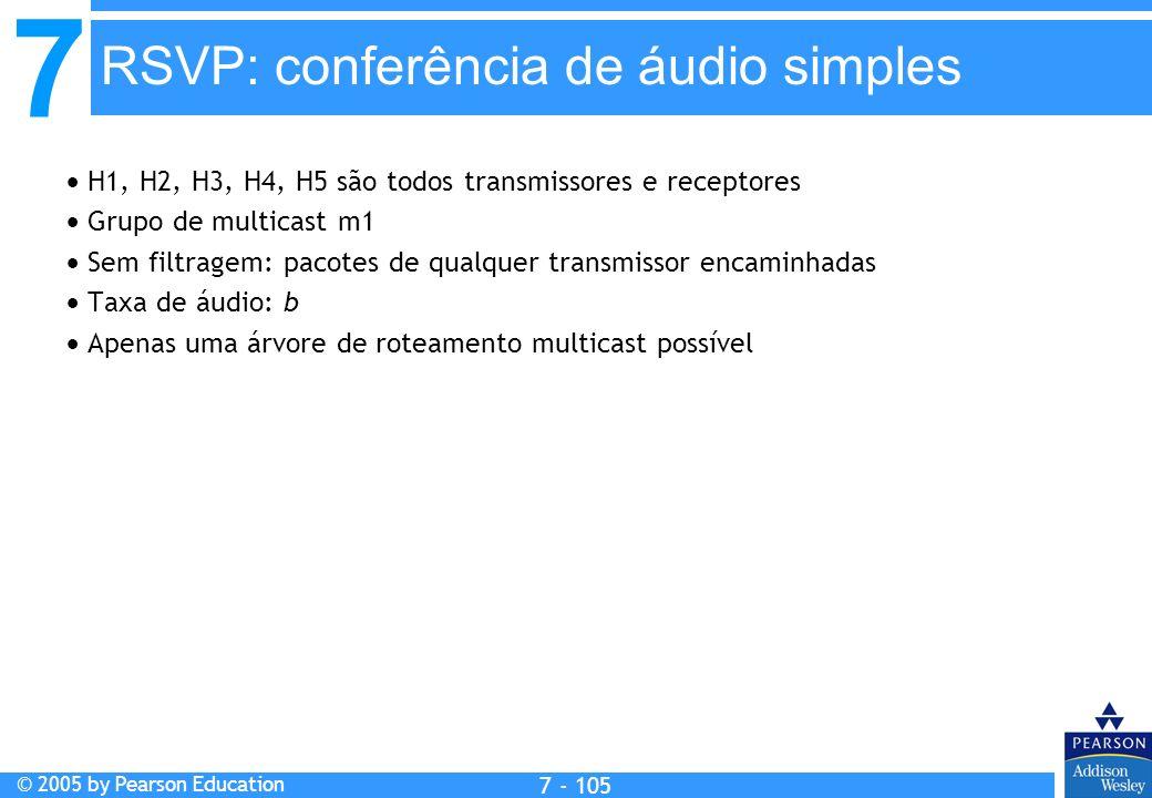 7 © 2005 by Pearson Education 7 - 105 RSVP: conferência de áudio simples H1, H2, H3, H4, H5 são todos transmissores e receptores Grupo de multicast m1