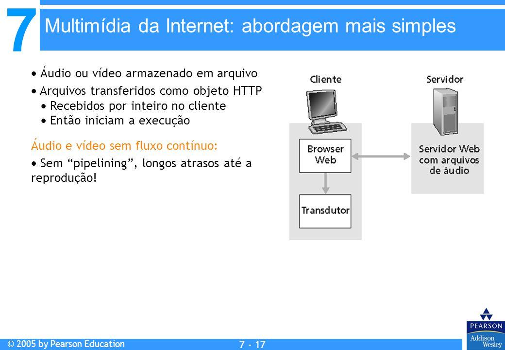 7 © 2005 by Pearson Education 7 - 17 Áudio ou vídeo armazenado em arquivo Arquivos transferidos como objeto HTTP Recebidos por inteiro no cliente Então iniciam a execução Áudio e vídeo sem fluxo contínuo: Sem pipelining, longos atrasos até a reprodução.