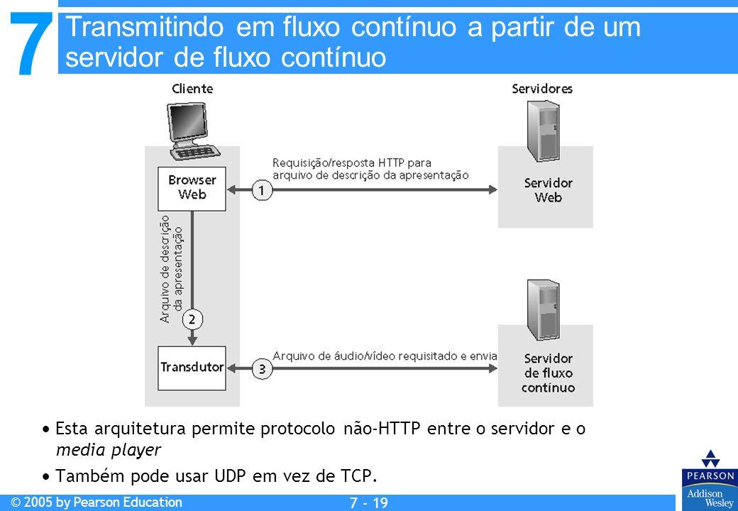 7 © 2005 by Pearson Education 7 - 19 Esta arquitetura permite protocolo não-HTTP entre o servidor e o media player Também pode usar UDP em vez de TCP.