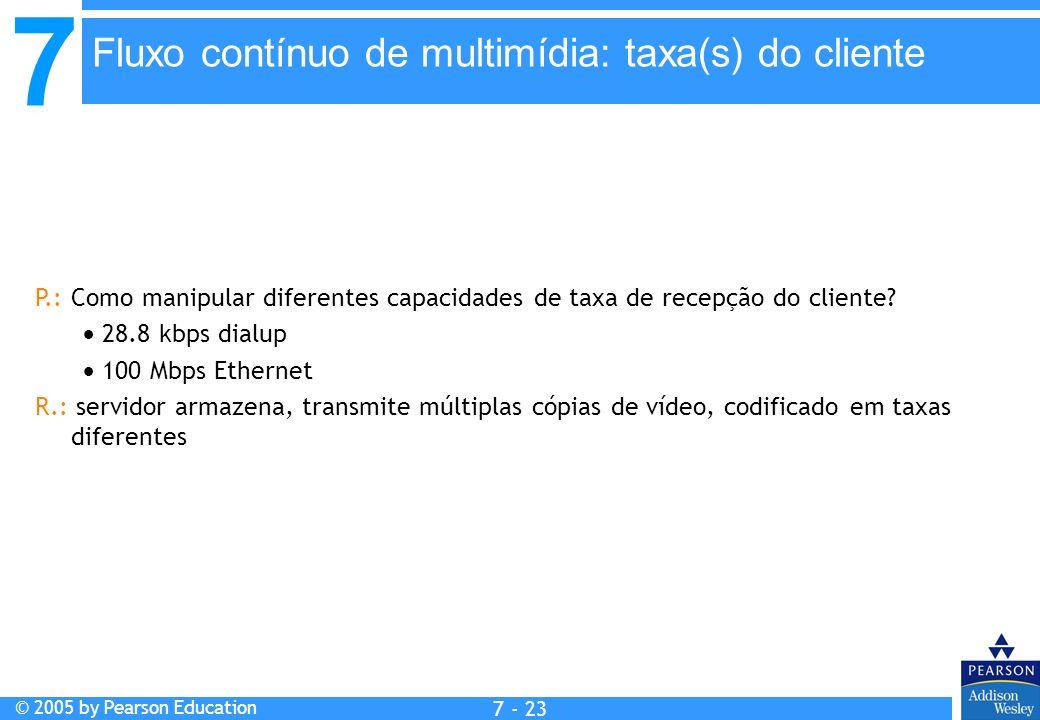 7 © 2005 by Pearson Education 7 - 23 P.: Como manipular diferentes capacidades de taxa de recepção do cliente.