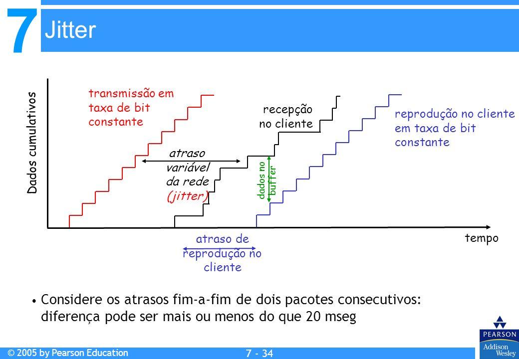 7 © 2005 by Pearson Education 7 - 34 transmissão em taxa de bit constante Dados cumulativos tempo atraso variável da rede (jitter) recepção no cliente