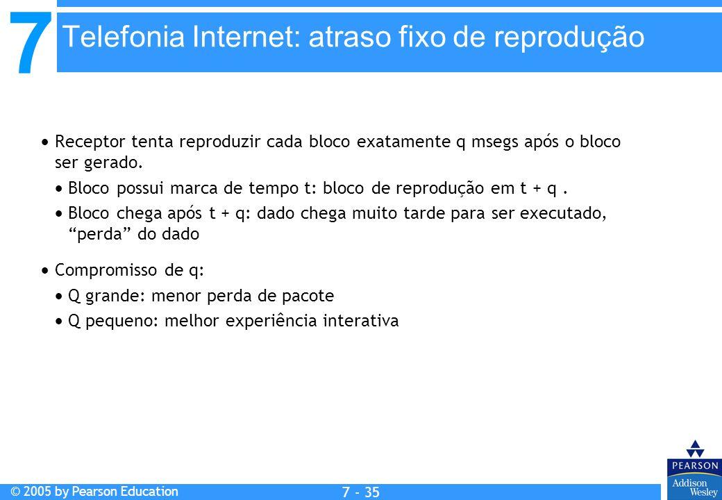 7 © 2005 by Pearson Education 7 - 35 Telefonia Internet: atraso fixo de reprodução Receptor tenta reproduzir cada bloco exatamente q msegs após o bloco ser gerado.