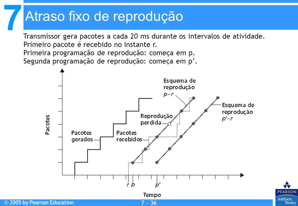 7 © 2005 by Pearson Education 7 - 36 Atraso fixo de reprodução Transmissor gera pacotes a cada 20 ms durante os intervalos de atividade. Primeiro paco