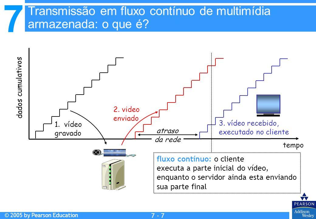 7 © 2005 by Pearson Education 7 - 7 1. vídeo gravado 2. video enviado 3. vídeo recebido, executado no cliente dados cumulativos fluxo contínuo: o clie