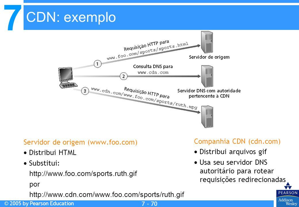 7 © 2005 by Pearson Education 7 - 70 CDN: exemplo Servidor de origem (www.foo.com) Distribui HTML Substitui: http://www.foo.com/sports.ruth.gif por http://www.cdn.com/www.foo.com/sports/ruth.gif Companhia CDN (cdn.com) Distribui arquivos gif Usa seu servidor DNS autoritário para rotear requisições redirecionadas
