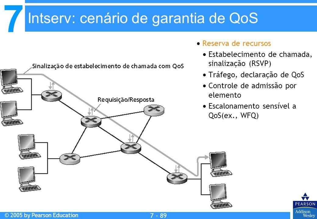 7 © 2005 by Pearson Education 7 - 89 Intserv: cenário de garantia de QoS Reserva de recursos Estabelecimento de chamada, sinalização (RSVP) Tráfego, declaração de QoS Controle de admissão por elemento Escalonamento sensível a QoS(ex., WFQ)