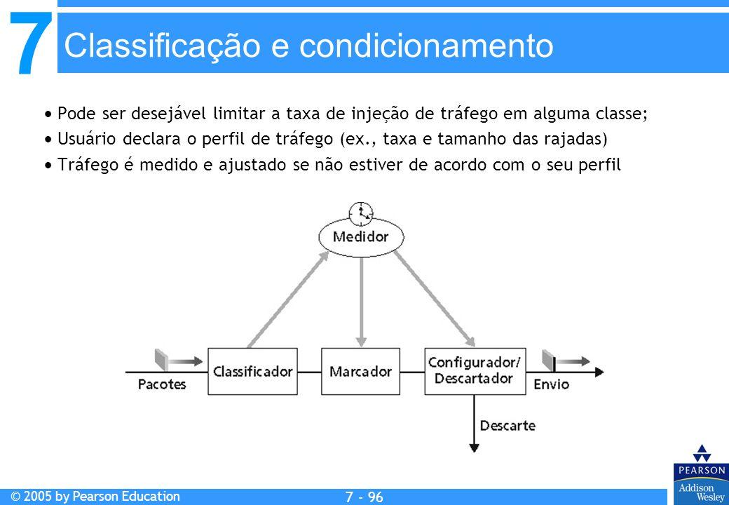 7 © 2005 by Pearson Education 7 - 96 Pode ser desejável limitar a taxa de injeção de tráfego em alguma classe; Usuário declara o perfil de tráfego (ex