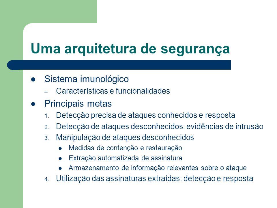 Uma arquitetura de segurança Sistema imunológico – Características e funcionalidades Principais metas 1. Detecção precisa de ataques conhecidos e resp