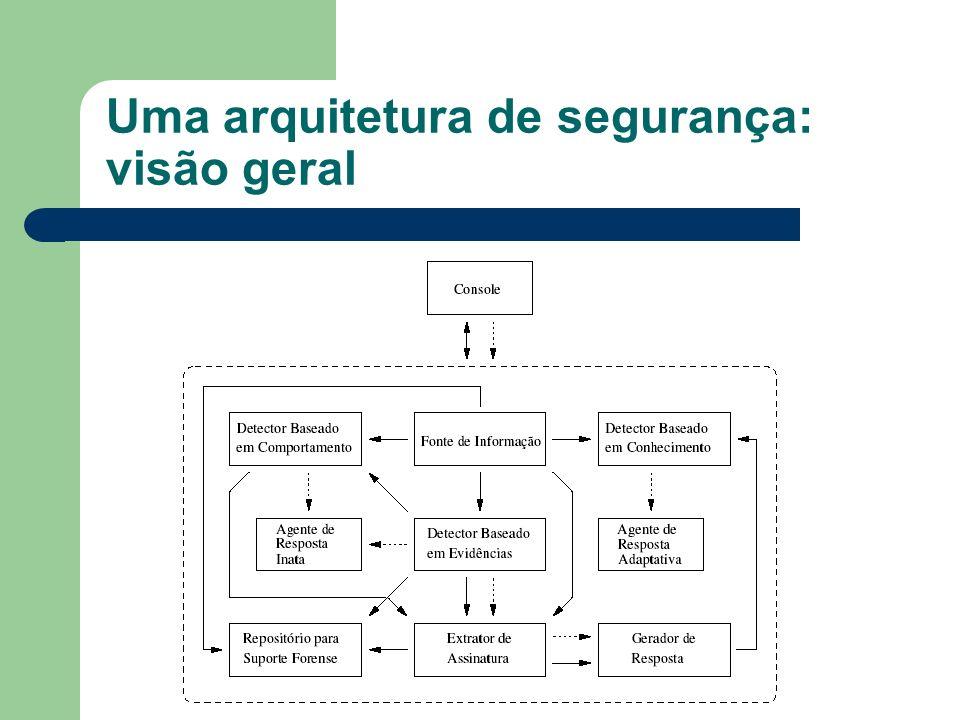 Uma arquitetura de segurança: visão geral