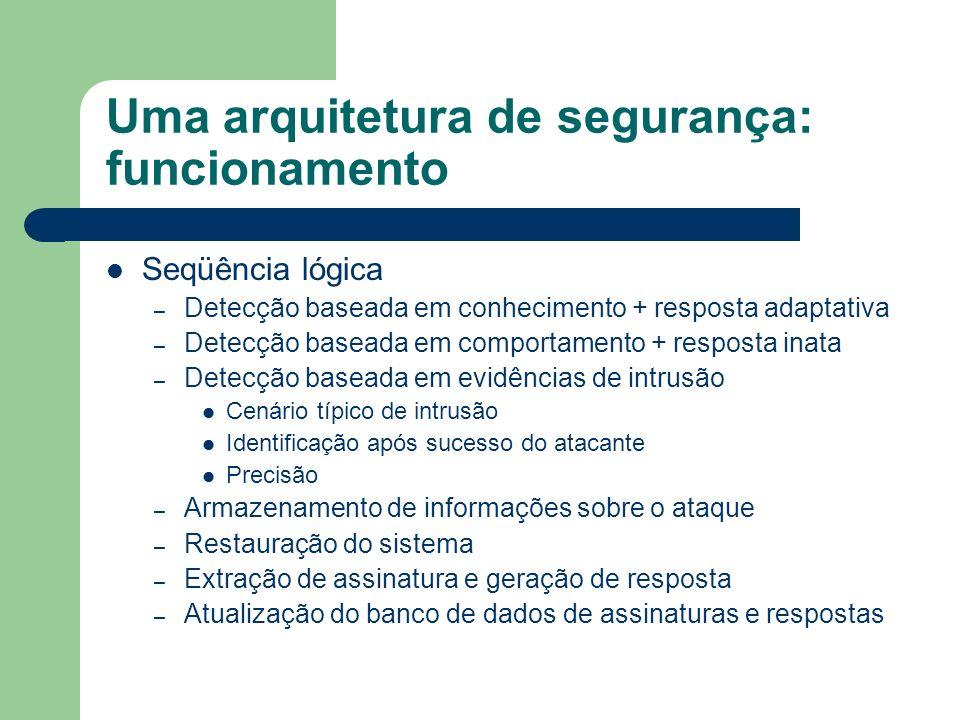 Uma arquitetura de segurança: funcionamento Seqüência lógica – Detecção baseada em conhecimento + resposta adaptativa – Detecção baseada em comportame