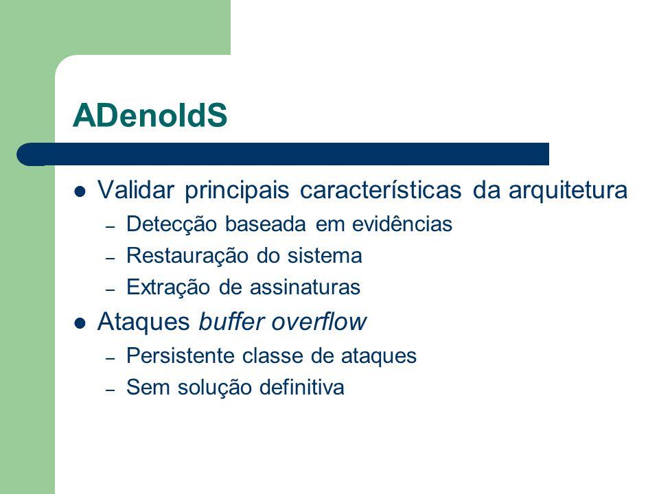 ADenoIdS Validar principais características da arquitetura – Detecção baseada em evidências – Restauração do sistema – Extração de assinaturas Ataques