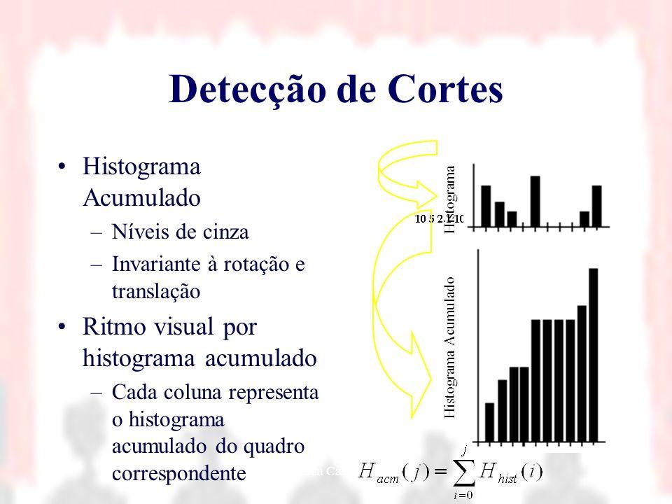 Nielsen Cassiano Simões17 Detecção de Cortes Histograma Acumulado –Níveis de cinza –Invariante à rotação e translação Ritmo visual por histograma acum