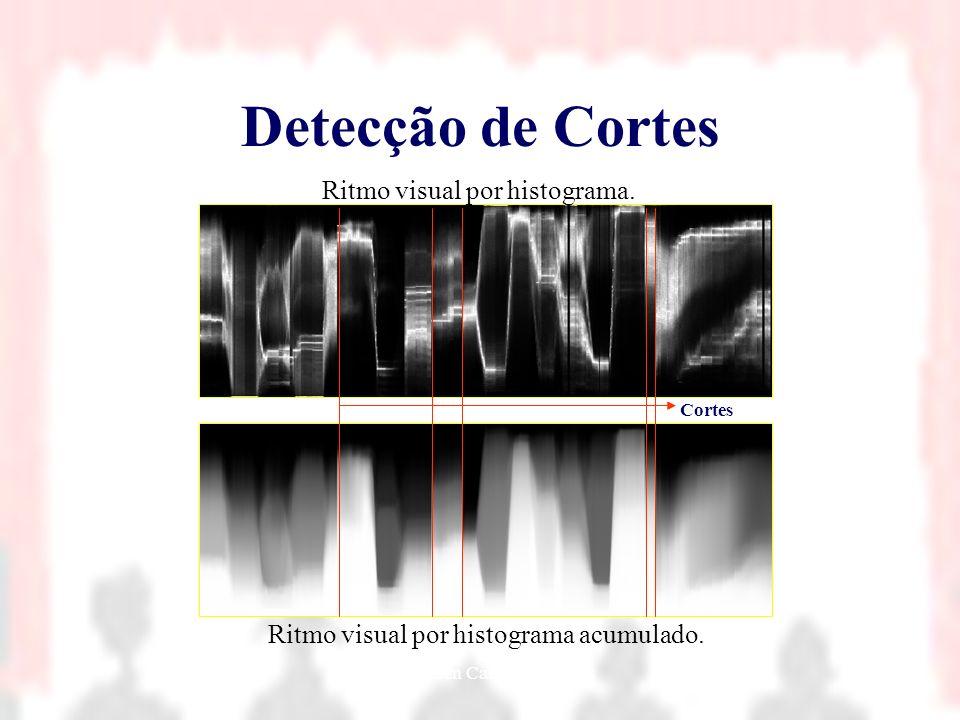 Nielsen Cassiano Simões18 Detecção de Cortes Ritmo visual por histograma. Ritmo visual por histograma acumulado. Cortes