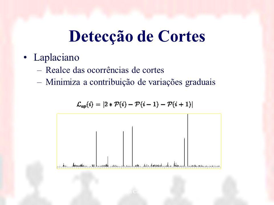 Nielsen Cassiano Simões20 Detecção de Cortes Laplaciano –Realce das ocorrências de cortes –Minimiza a contribuição de variações graduais