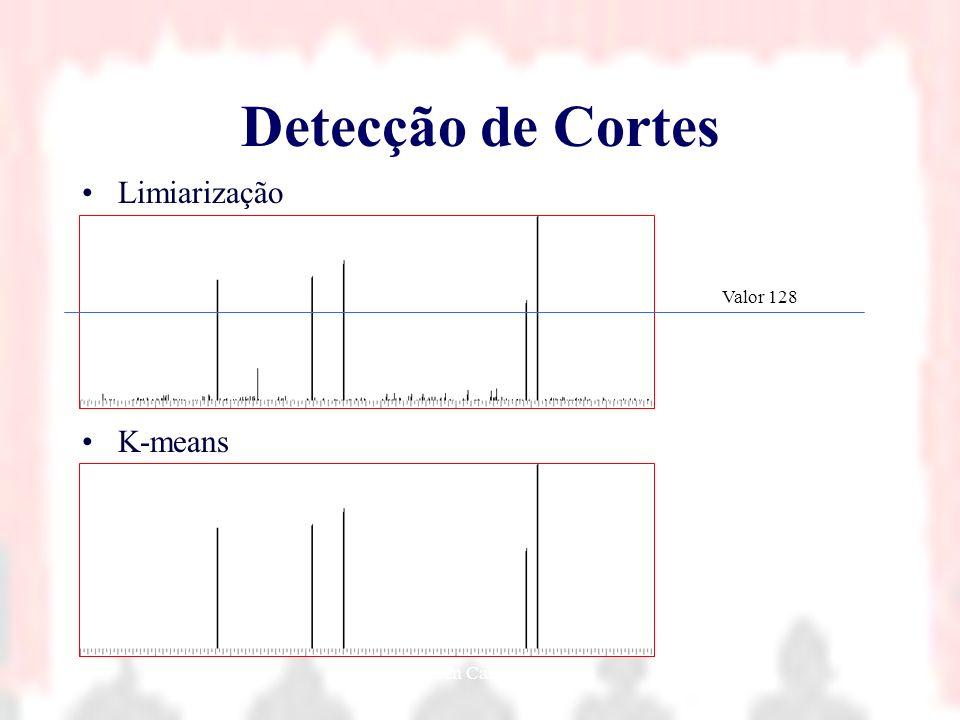 Nielsen Cassiano Simões25 Detecção de Cortes Limiarização K-means Valor 128