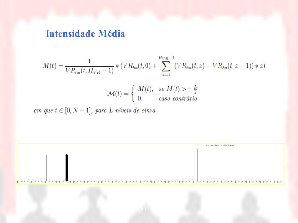 Nielsen Cassiano Simões31 Intensidade Média