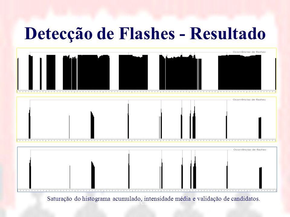 Nielsen Cassiano Simões35 Detecção de Flashes - Resultado Saturação do histograma acumulado, intensidade média e validação de candidatos.