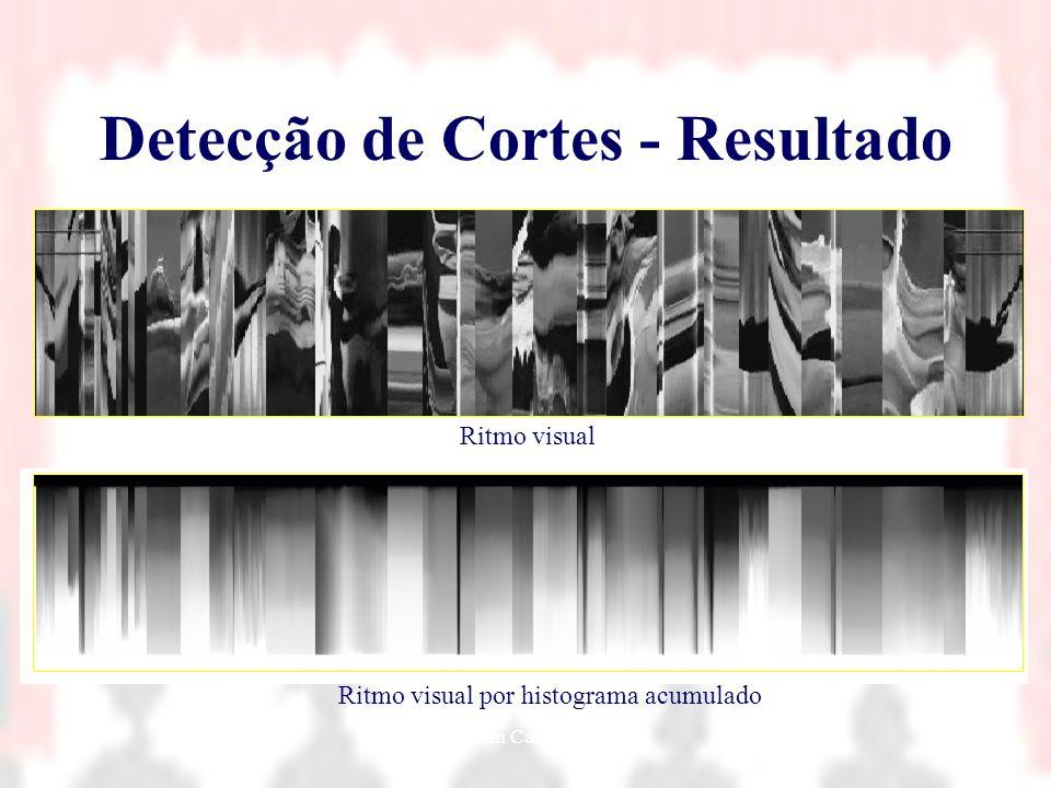 Nielsen Cassiano Simões37 Detecção de Cortes - Resultado Ritmo visual por histograma acumulado Ritmo visual