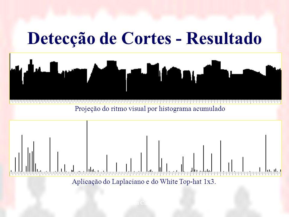 Nielsen Cassiano Simões38 Detecção de Cortes - Resultado Aplicação do Laplaciano e do White Top-hat 1x3. Projeção do ritmo visual por histograma acumu