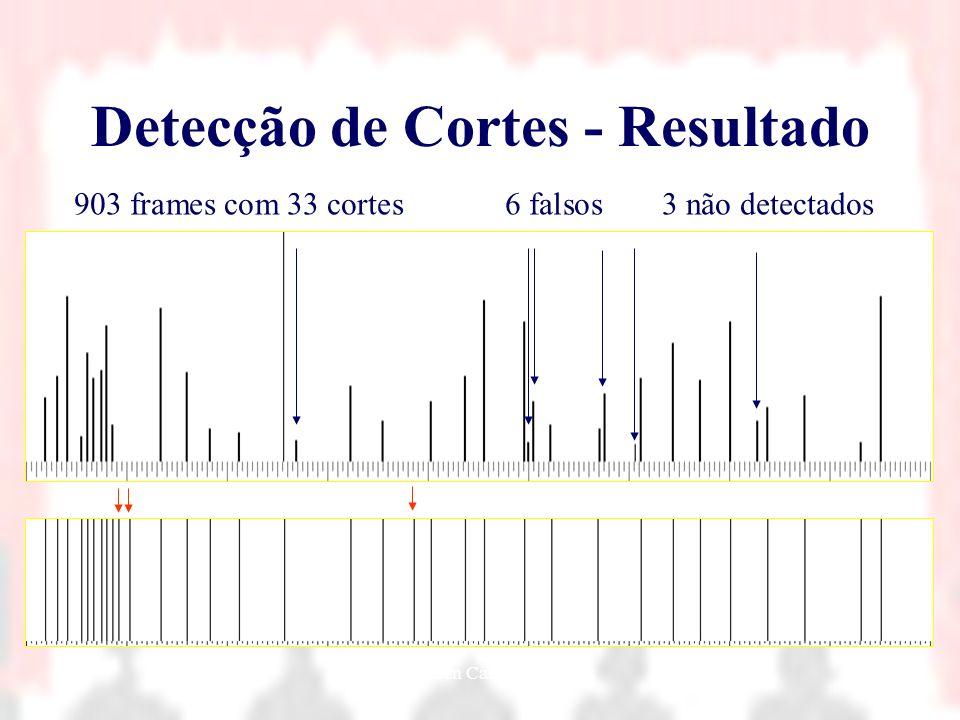 Nielsen Cassiano Simões39 Detecção de Cortes - Resultado 903 frames com 33 cortes6 falsos3 não detectados