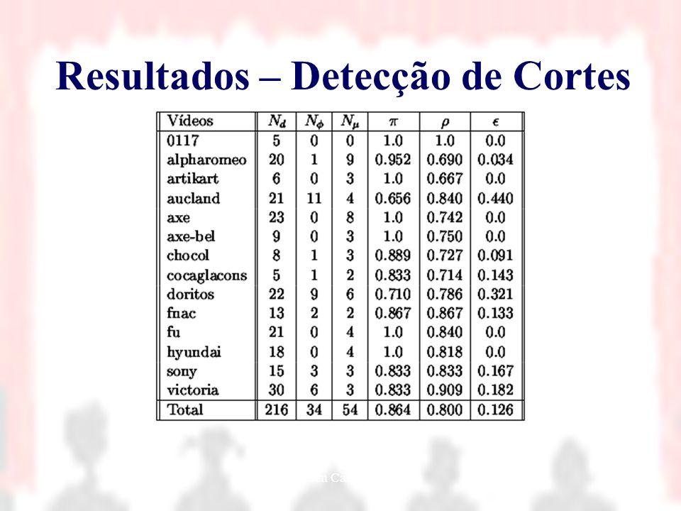 Nielsen Cassiano Simões43 Resultados – Detecção de Cortes