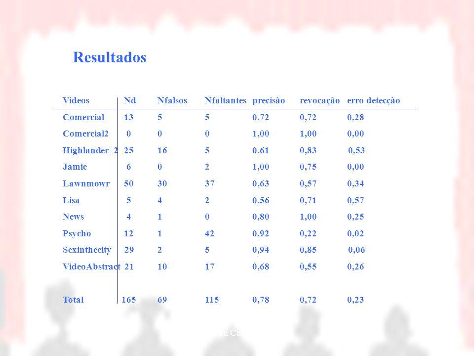 Nielsen Cassiano Simões45 Videos NdNfalsosNfaltantesprecisãorevocaçãoerro detecção Comercial 13550,720,720,28 Comercial2 0001,001,000,00 Highlander_2
