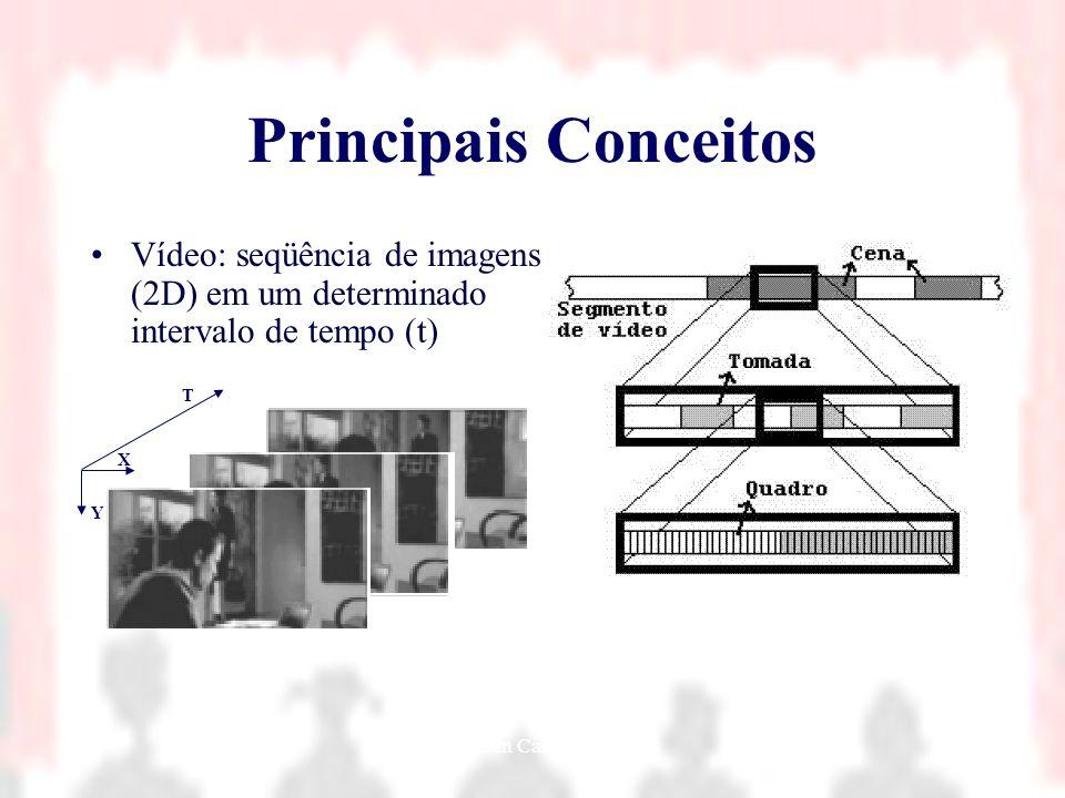 Nielsen Cassiano Simões5 Principais Conceitos Vídeo: seqüência de imagens (2D) em um determinado intervalo de tempo (t) X Y T