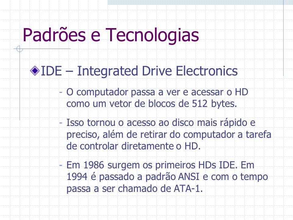 Padrões e Tecnologias EIDE – Enhanced IDE - Nova versão do IDE.
