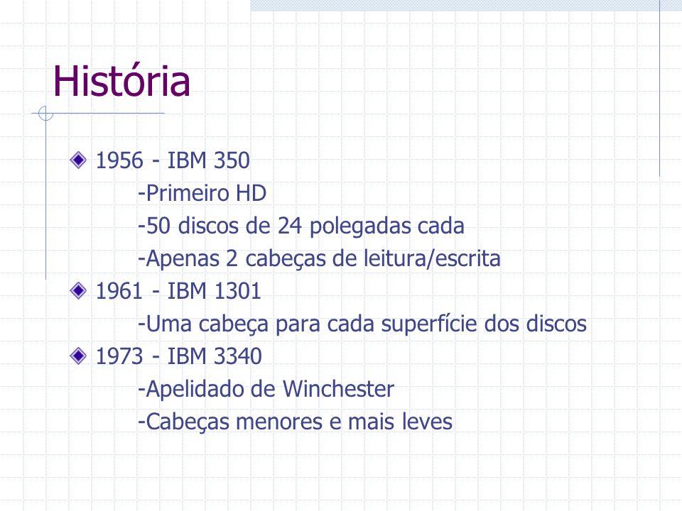 História – IBM 350