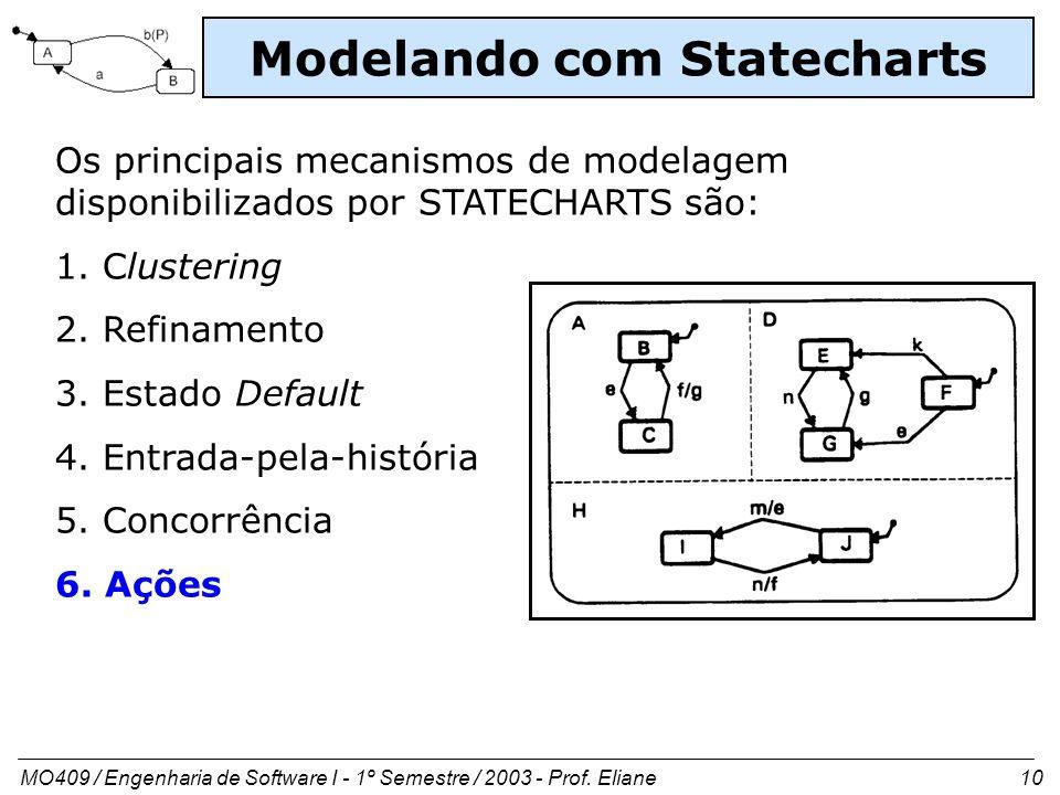 MO409 / Engenharia de Software I - 1º Semestre / 2003 - Prof. Eliane 10 Modelando com Statecharts Os principais mecanismos de modelagem disponibilizad