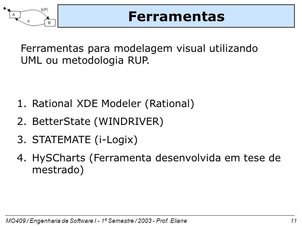MO409 / Engenharia de Software I - 1º Semestre / 2003 - Prof. Eliane 11 Ferramentas 1.Rational XDE Modeler (Rational) 2.BetterState (WINDRIVER) 3.STAT