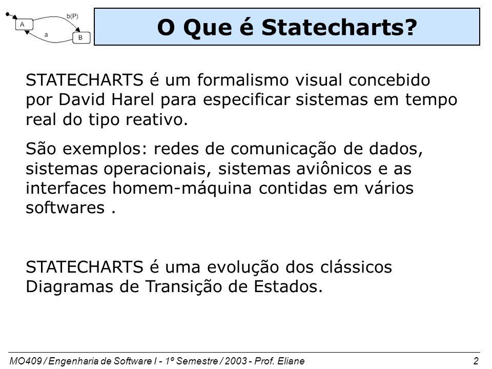 MO409 / Engenharia de Software I - 1º Semestre / 2003 - Prof. Eliane 2 O Que é Statecharts? STATECHARTS é um formalismo visual concebido por David Har