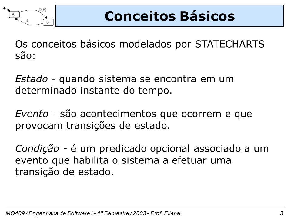 MO409 / Engenharia de Software I - 1º Semestre / 2003 - Prof. Eliane 3 Conceitos Básicos Os conceitos básicos modelados por STATECHARTS são: Estado -