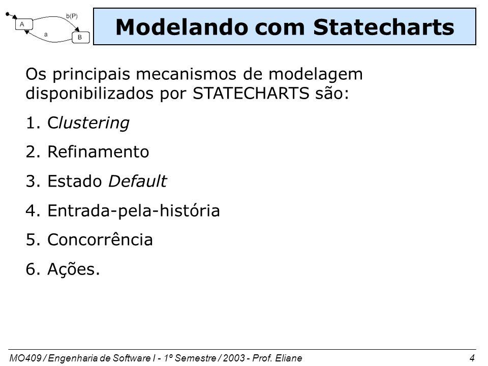 MO409 / Engenharia de Software I - 1º Semestre / 2003 - Prof. Eliane 4 Modelando com Statecharts Os principais mecanismos de modelagem disponibilizado