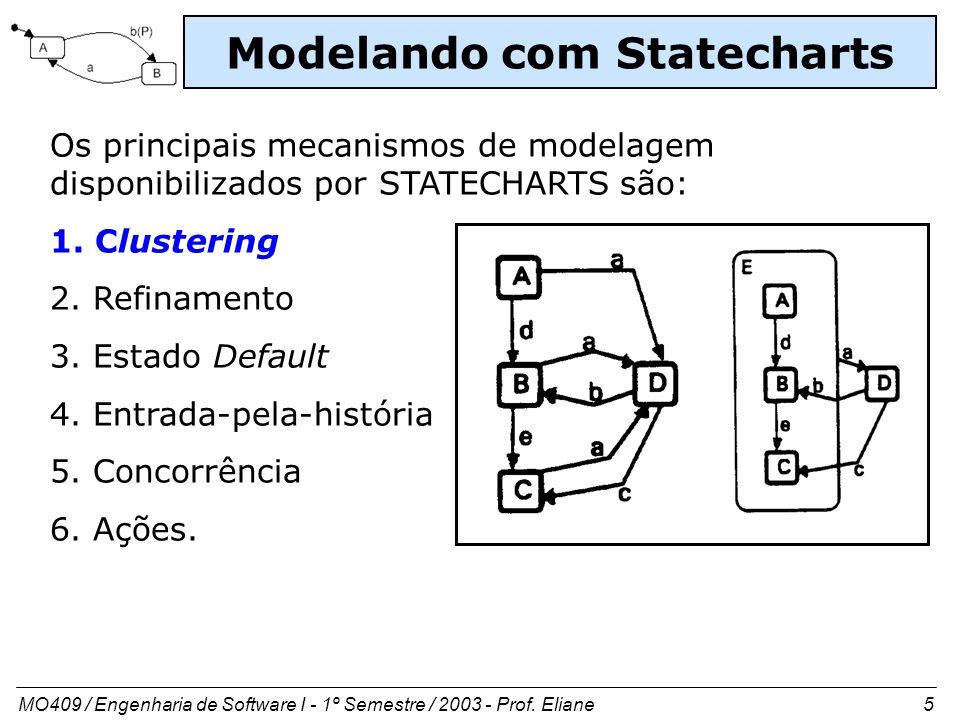 MO409 / Engenharia de Software I - 1º Semestre / 2003 - Prof. Eliane 5 Modelando com Statecharts Os principais mecanismos de modelagem disponibilizado