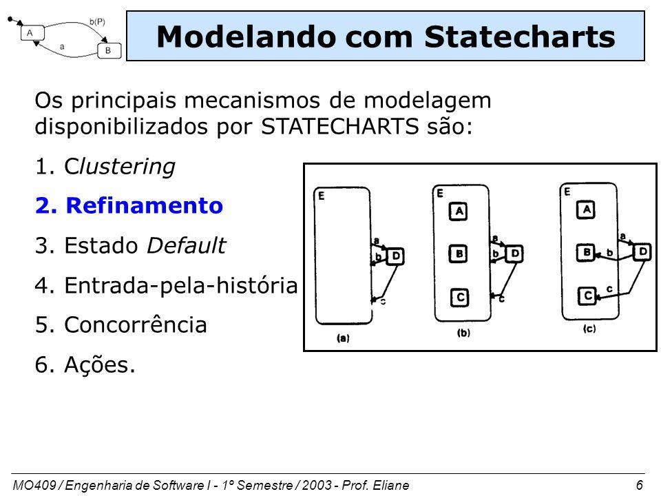 MO409 / Engenharia de Software I - 1º Semestre / 2003 - Prof. Eliane 6 Modelando com Statecharts Os principais mecanismos de modelagem disponibilizado