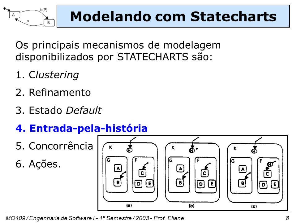MO409 / Engenharia de Software I - 1º Semestre / 2003 - Prof. Eliane 8 Modelando com Statecharts Os principais mecanismos de modelagem disponibilizado