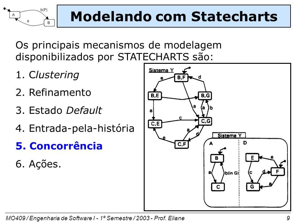 MO409 / Engenharia de Software I - 1º Semestre / 2003 - Prof. Eliane 9 Modelando com Statecharts Os principais mecanismos de modelagem disponibilizado