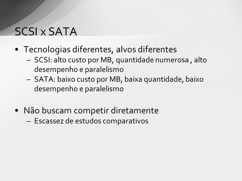 Tecnologias diferentes, alvos diferentes –SCSI: alto custo por MB, quantidade numerosa, alto desempenho e paralelismo –SATA: baixo custo por MB, baixa