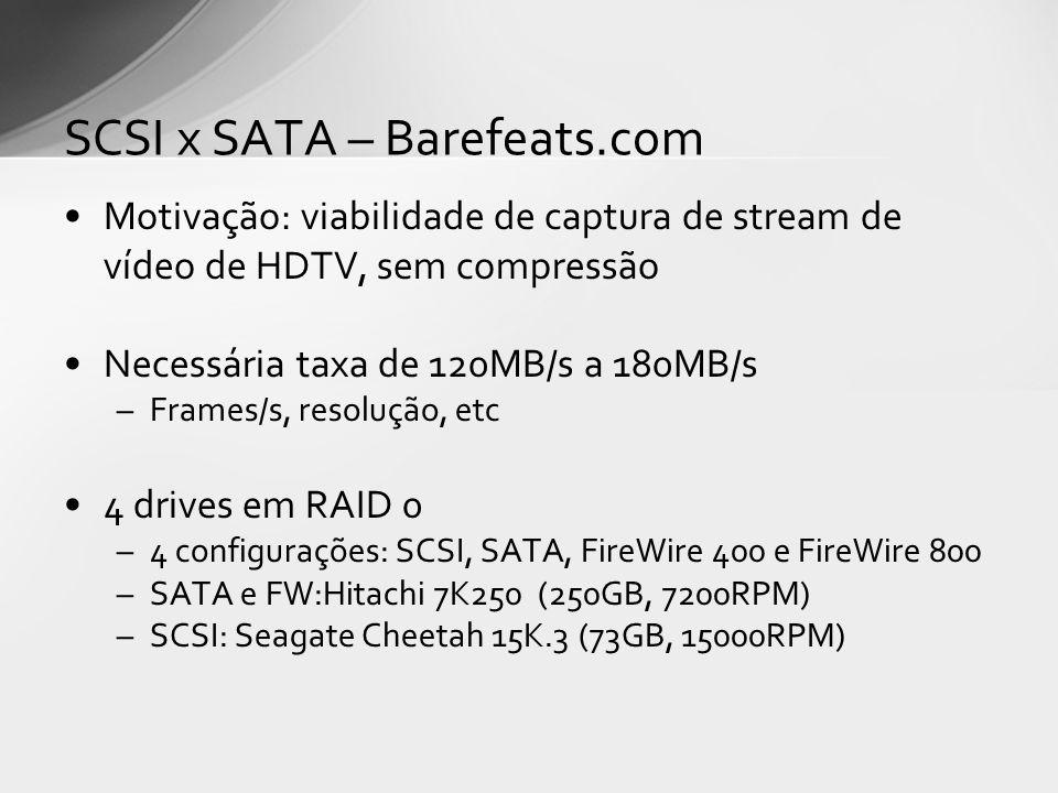 Motivação: viabilidade de captura de stream de vídeo de HDTV, sem compressão Necessária taxa de 120MB/s a 180MB/s –Frames/s, resolução, etc 4 drives e