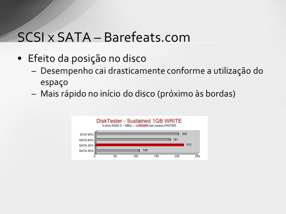 Efeito da posição no disco –Desempenho cai drasticamente conforme a utilização do espaço –Mais rápido no início do disco (próximo às bordas) SCSI x SA