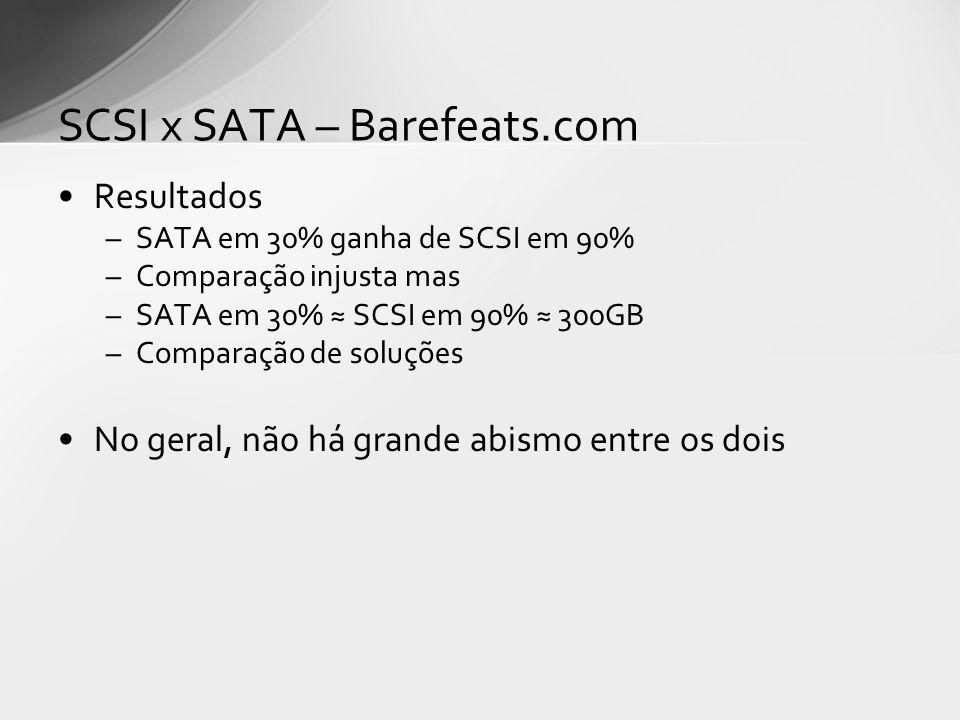 Resultados –SATA em 30% ganha de SCSI em 90% –Comparação injusta mas –SATA em 30% SCSI em 90% 300GB –Comparação de soluções No geral, não há grande ab