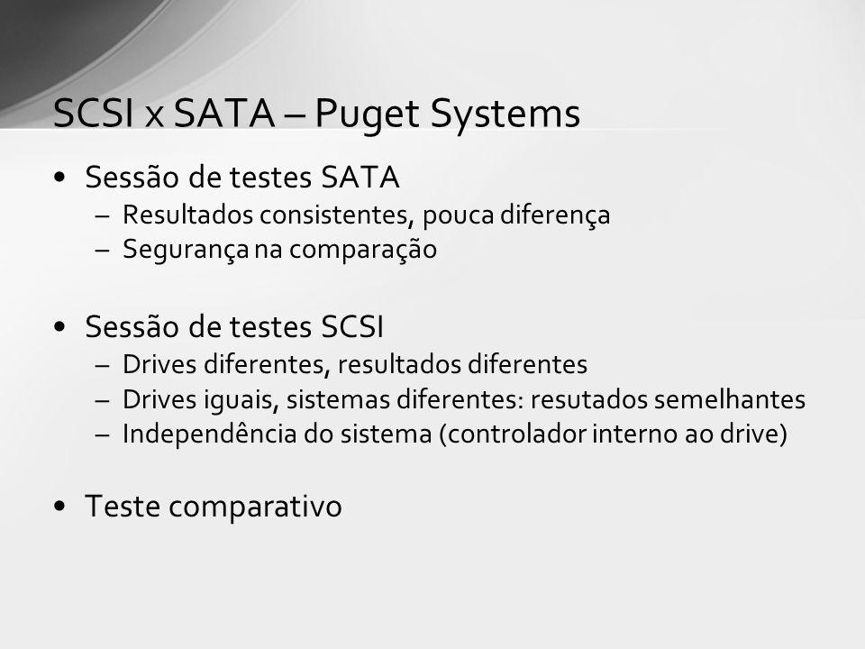 Sessão de testes SATA –Resultados consistentes, pouca diferença –Segurança na comparação Sessão de testes SCSI –Drives diferentes, resultados diferent